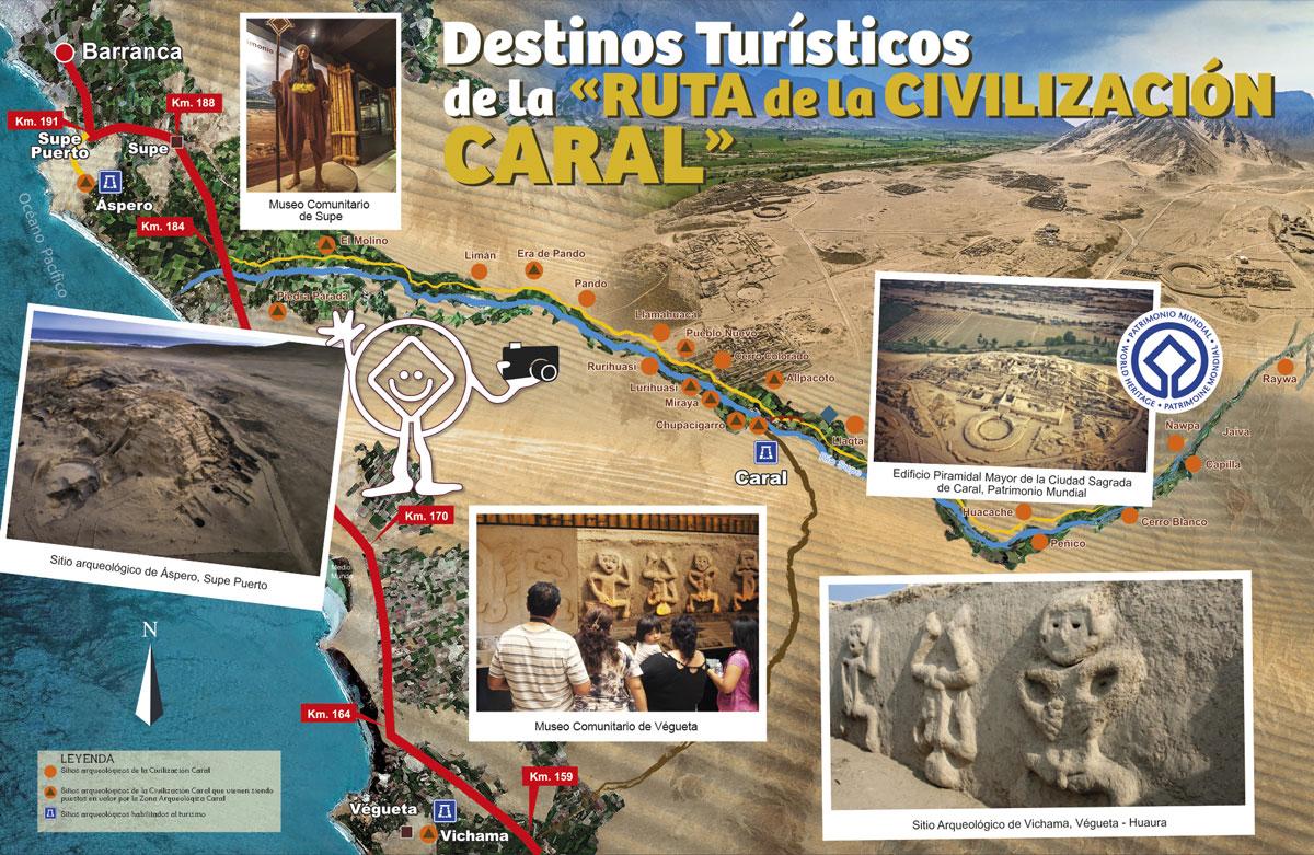 """Mapa de los destinos turísticos de la """"Ruta de la Civiización Caral"""""""