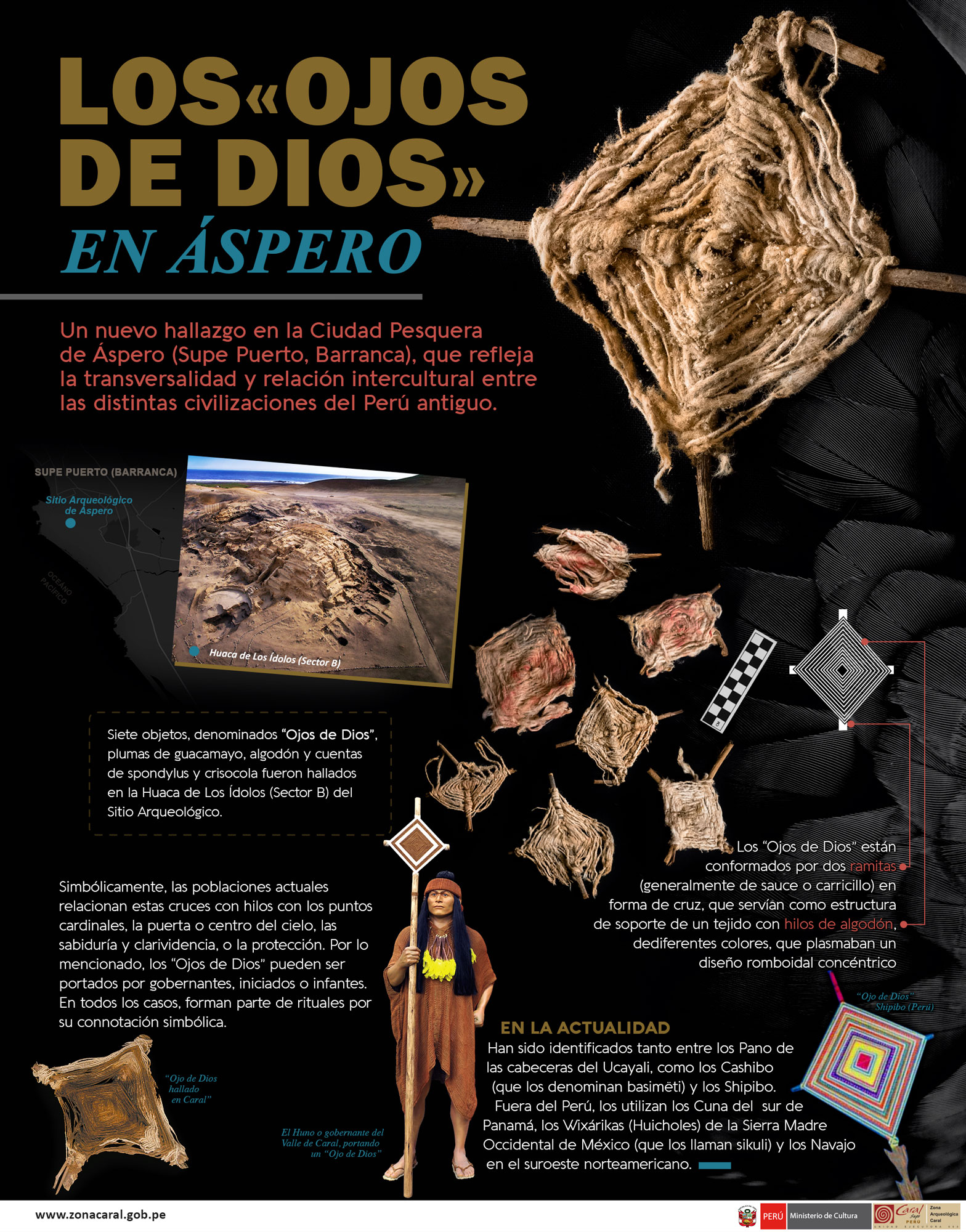 """Infografía: Los """"Ojos de Dios de Áspero"""""""